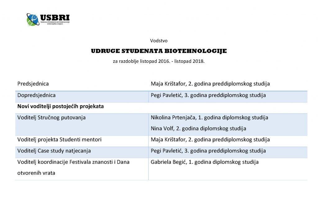kandidacijska-lista_page_1