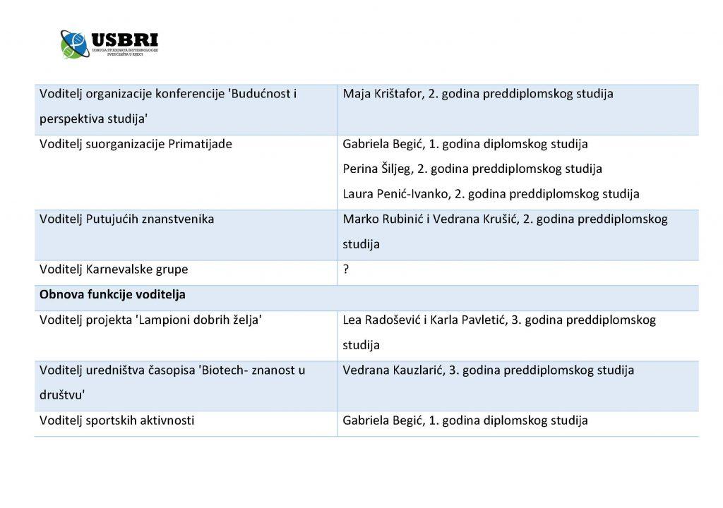 kandidacijska-lista_page_2