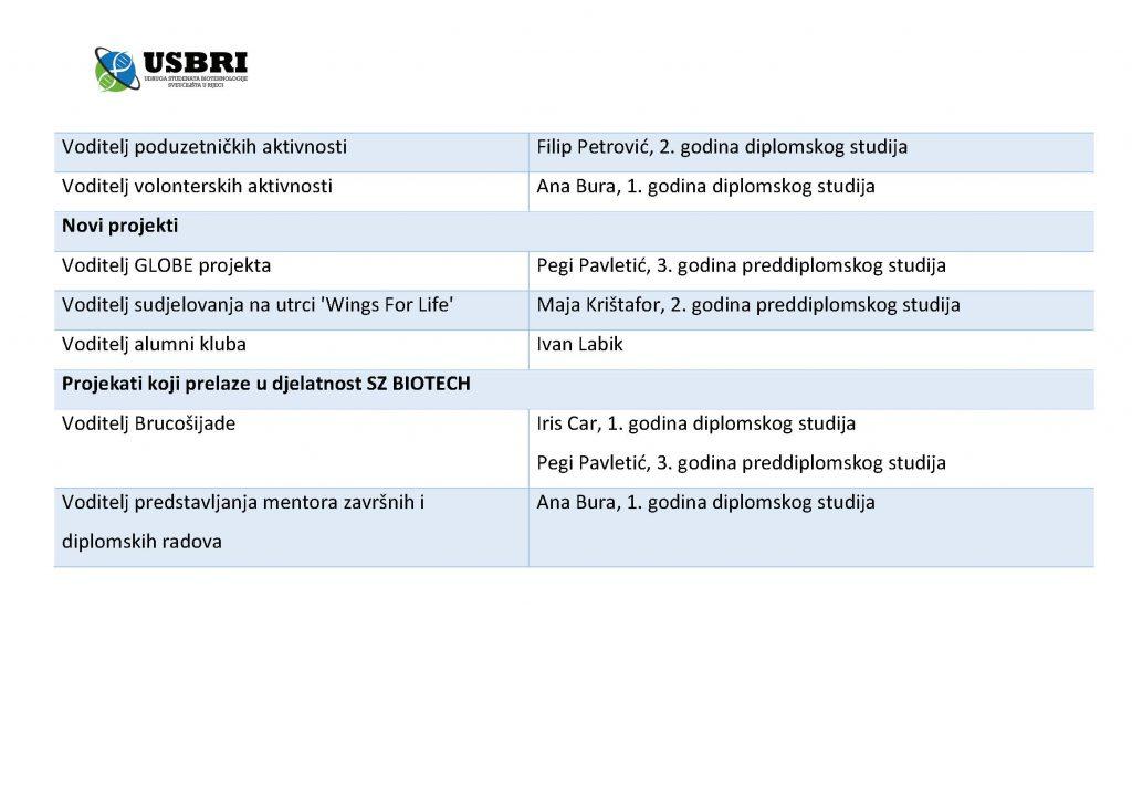 kandidacijska-lista_page_3